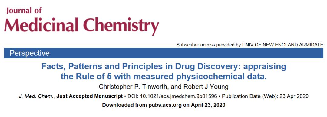 JMC | GSK重新评估类药五规则在药物发现中的意义