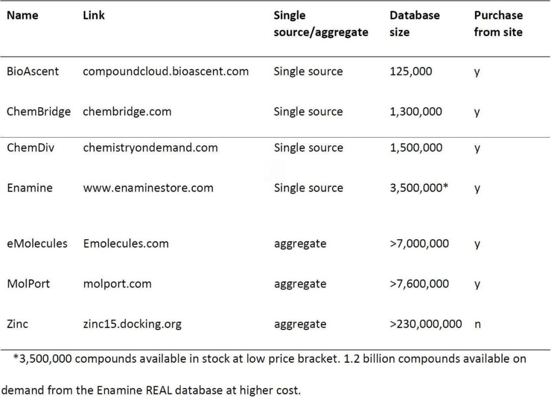 JMC | 资源有限的小型药企如何利用计算方法加速药物发现