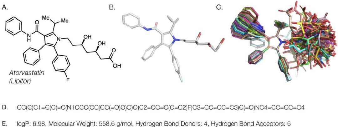 JMC | 药物化学中的分子表征学习