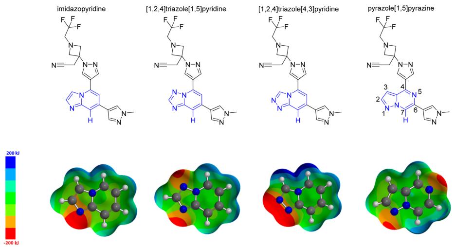 JMC | 计算辅助的辉瑞临床2期TYK2抑制剂的研发过程