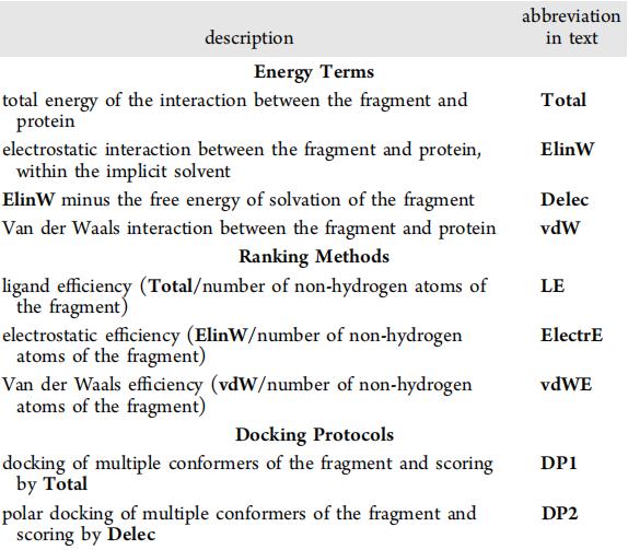 JCIM | 片段对接程序SEED的测评