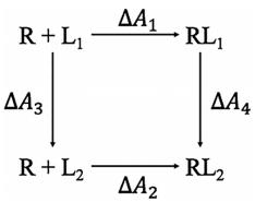 自由能方法及应用(三)炼金术自由能计算方法在药物发现中的历史