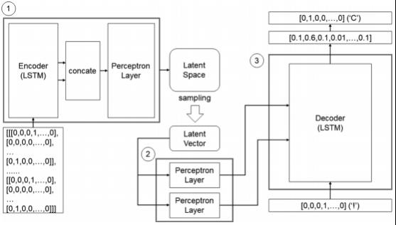 JCIM | 靶向药物设计方法:深度学习与水药效团模型的结合