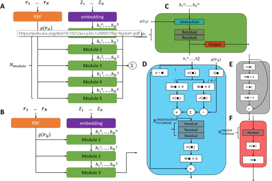JCIM | Frag20——可基于3D结构和深度学习探索化学空间的数据集