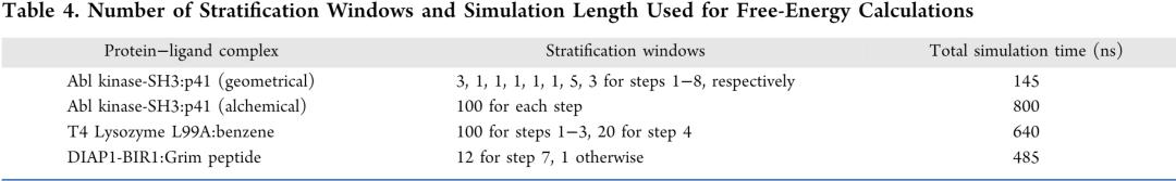 JCIM | BFEE2:自动化、流程化的精确绝对结合自由能的计算