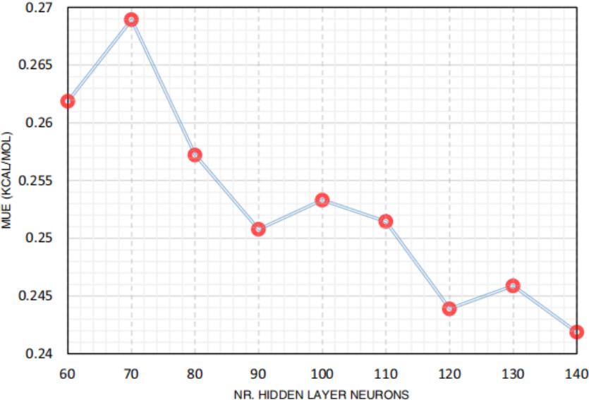 前沿(第七期):Nat. Commun. | 机器学习提高极化连续模型(PCM)预测溶剂化能的能力