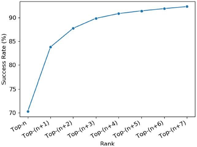 JCIM   DeepPocket:基于3D卷积神经网络的配体结合位点的检测与细分